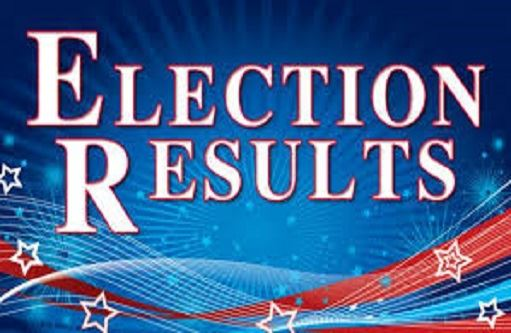 Election Results 511x333